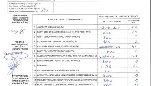 Resultat de les eleccions del 14F a Sanaüja